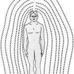 aura resonance
